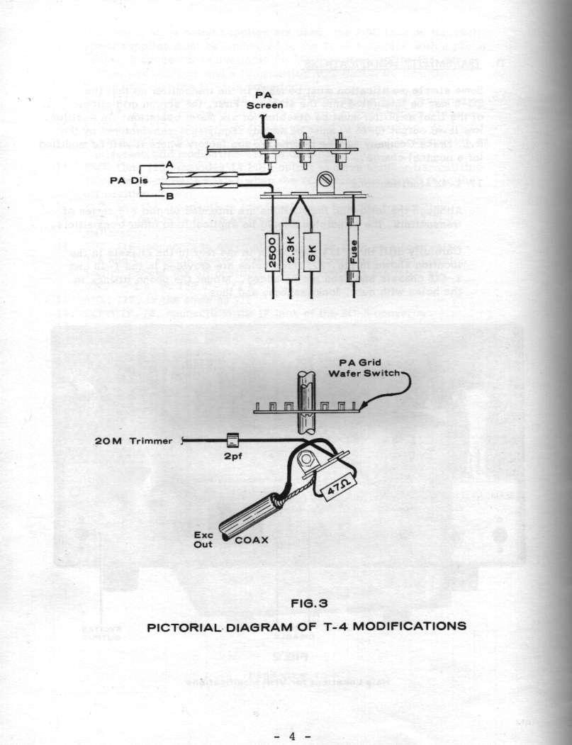 Manual Display Page Pictorial Diagrams 6