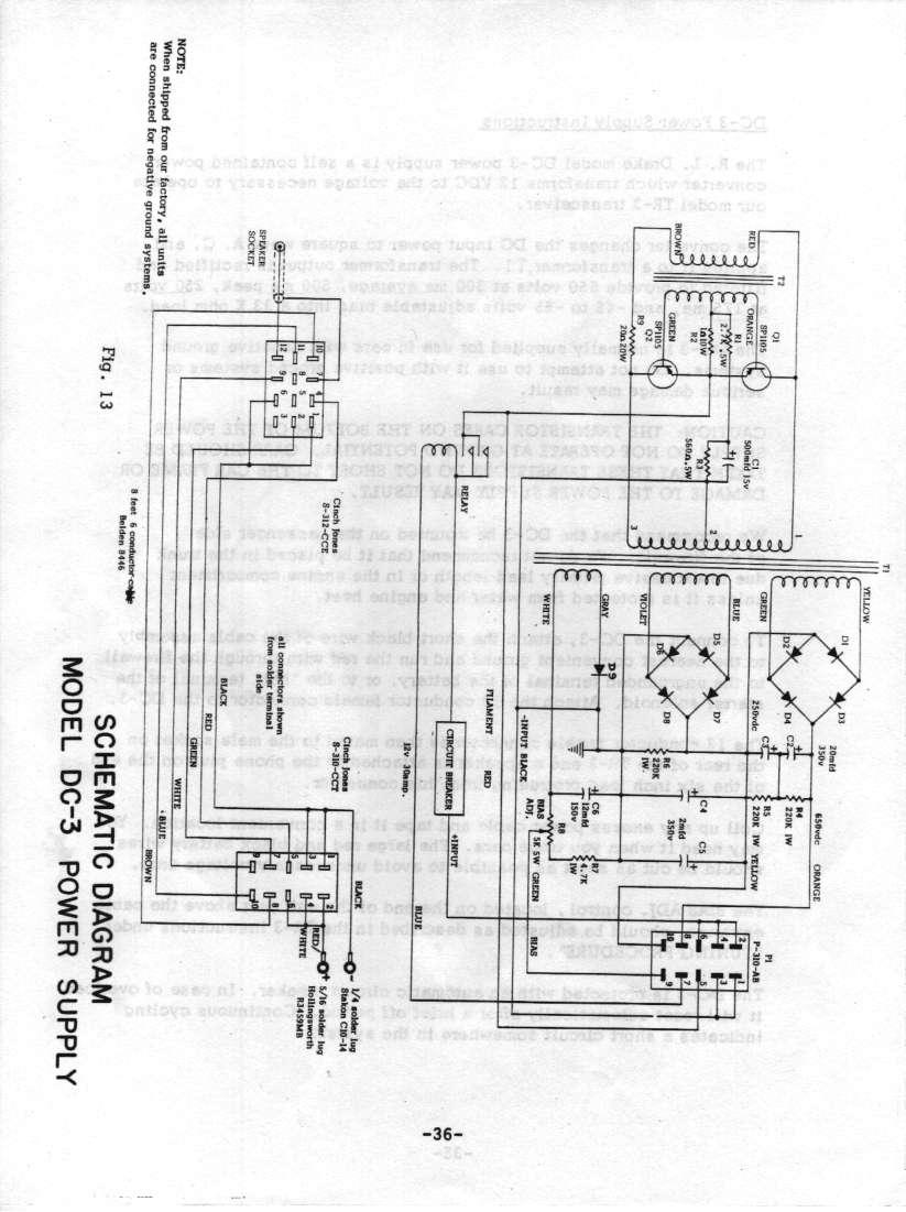 manual index